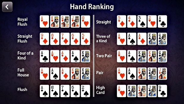 Basics Poker Explained -776505