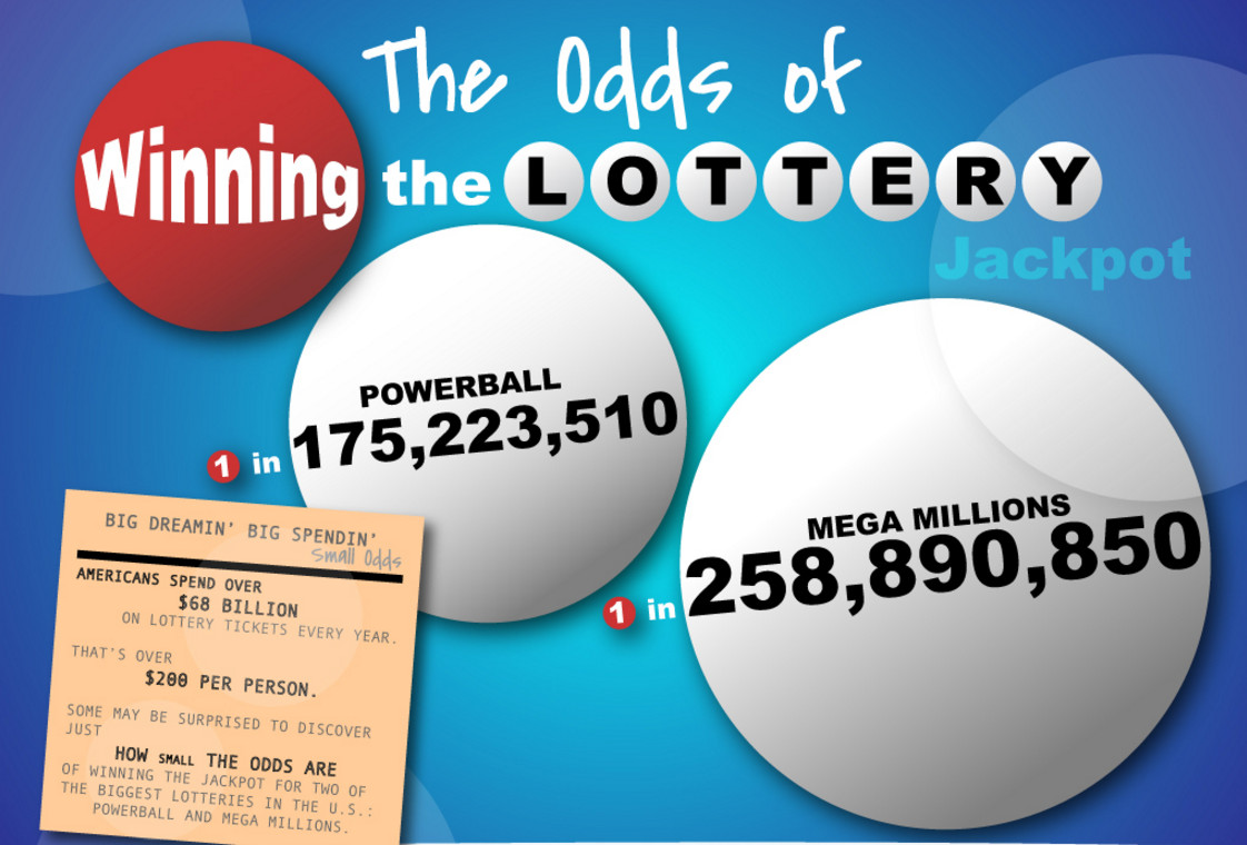 Win More Lottery -869767