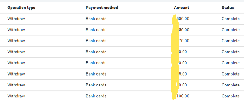 Bitpay Withdrawal Limit -740811