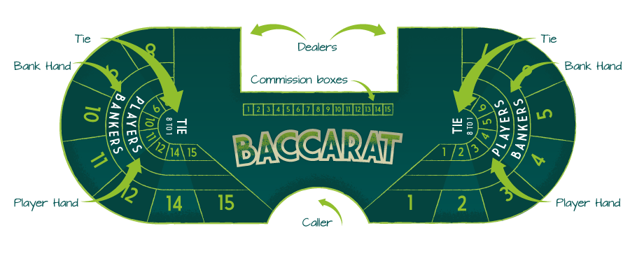 Baccarat Strategy -346312