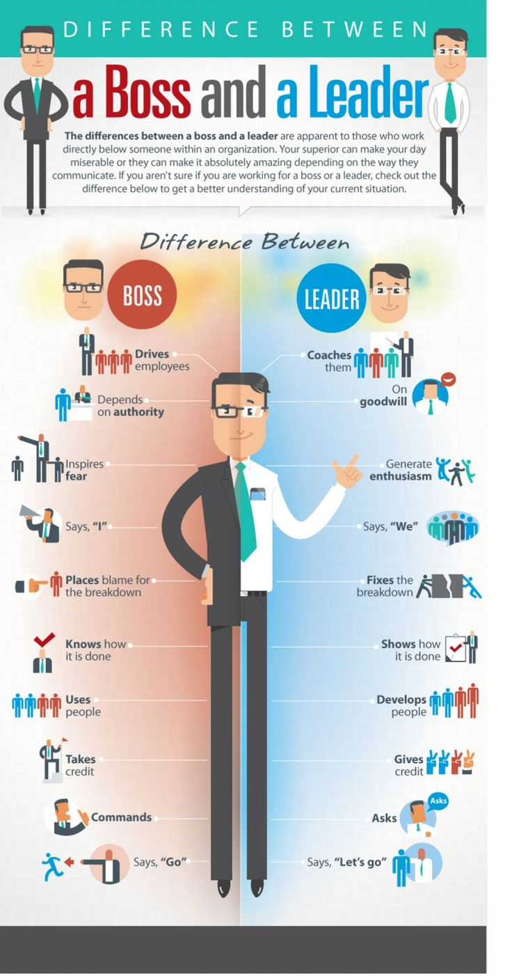 Differences Between -590153