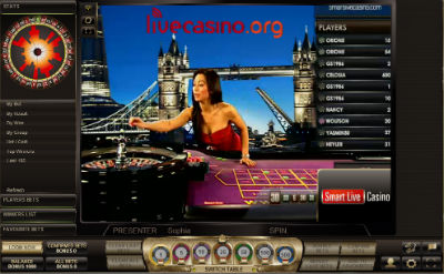 Rating Roulette Games -251272